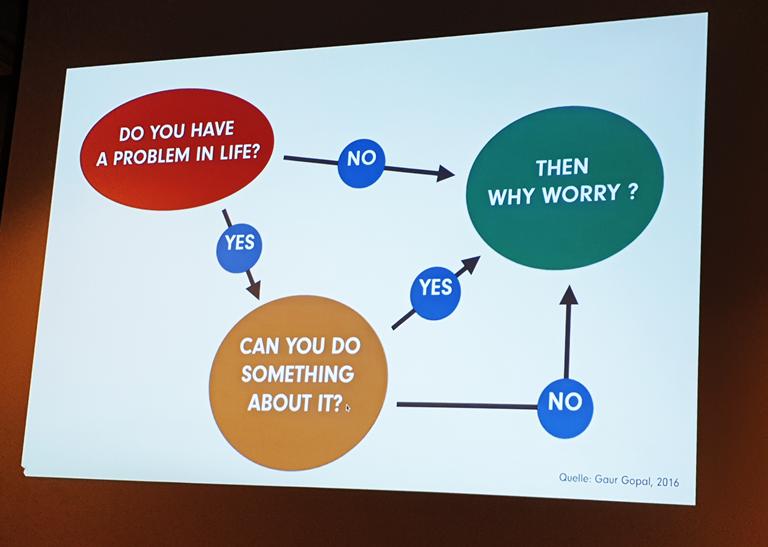 mindful-worry-achtsamkeit